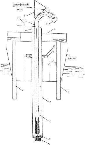 Способ аэрации воды и устройство для его осуществления