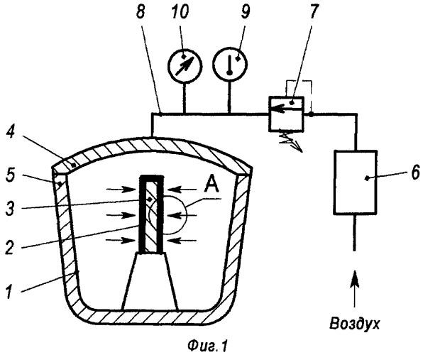 Способ получения антикоррозийного покрытия и состав для его осуществления
