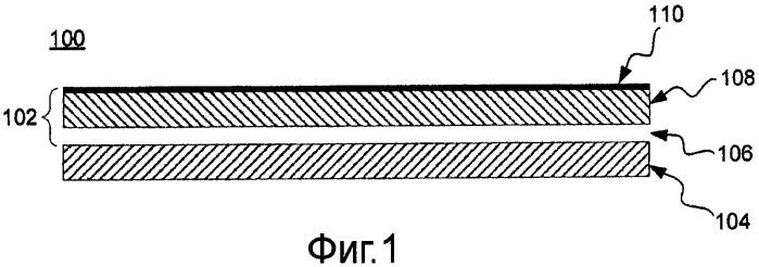 Многослойное защитное покрытие для подложки, расположенной в или на транспортном средстве, подложка с указанным покрытием и способ формирования указанного покрытия на подложке