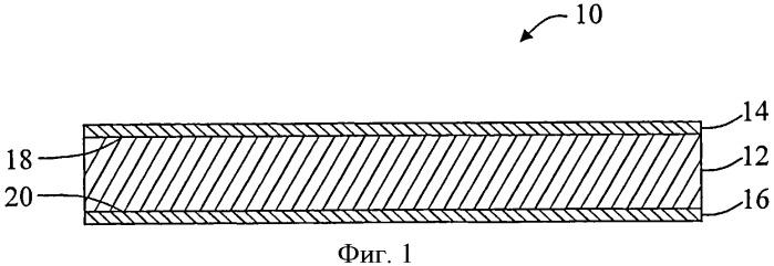 Листы термопласта с поверхностным покрытием, армированные волокном