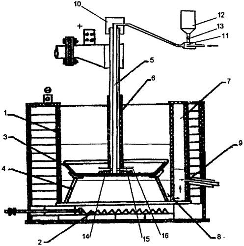 Способ электролитического получения висмута из сплава, содержащего свинец, олово и висмут, и электролизер для его осуществления