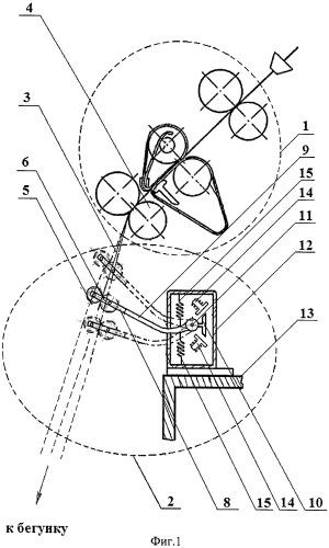 Устройство для выпуска мычки на прядильной машине
