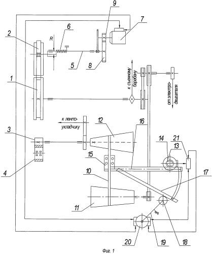 Регулятор линейной плотности ленты на текстильной машине