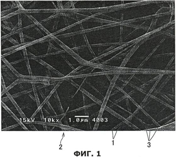 Лист на основе микроволоконной структуры и способ и устройство для его изготовления