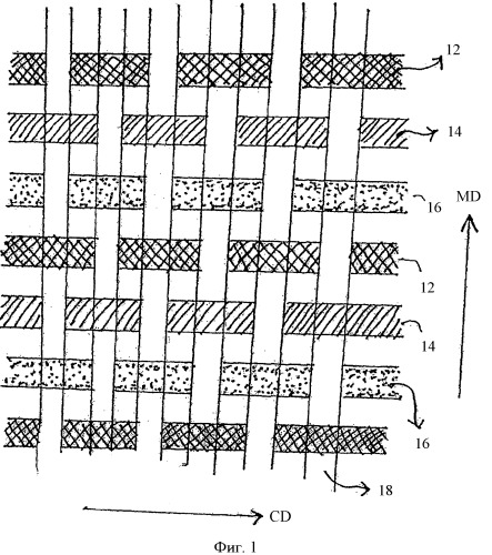 Промышленная ткань с термохромным индикатором