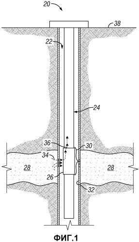 Система единственного пакера для использования в стволе скважины