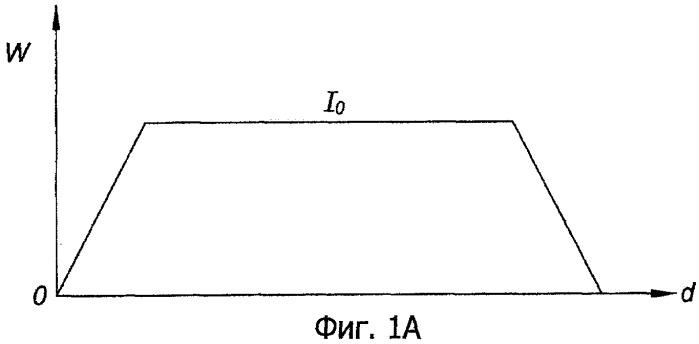 Способ формирования рельефных элементов, представляющих собой завихрители пограничного слоя