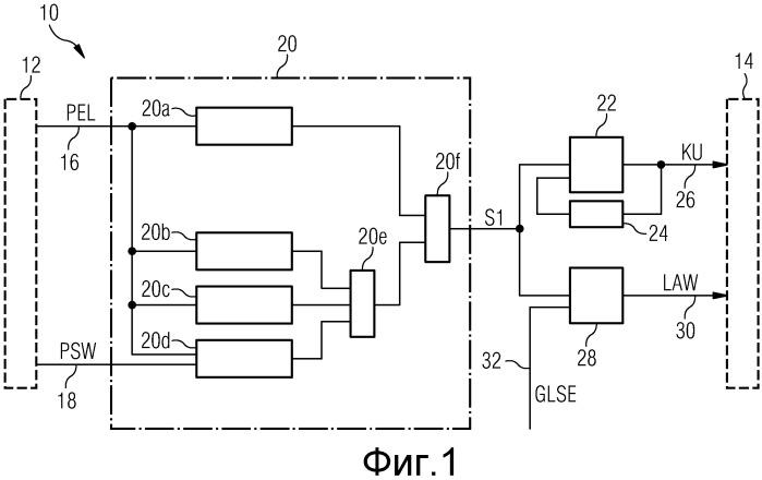 Способ и устройство для регулирования паротурбинной электростанции