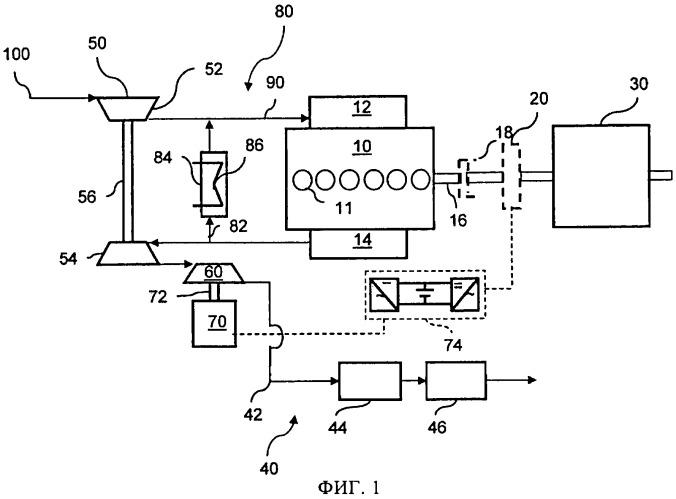 Способ и устройство для снижения содержания оксидов азота в отработавших газах двигателя внутреннего сгорания транспортного средства