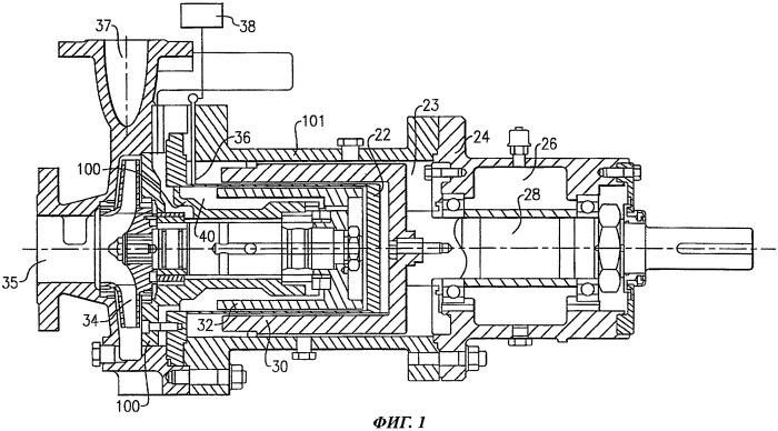 Насос с приводом через магнитную муфту, оснащенный бесконтактным детектором паров