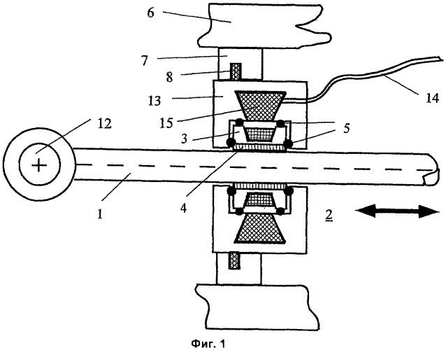 Моторизованный привод валика с защитой от перегрузки