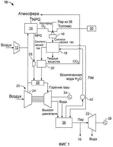 Способы изготовления плит охладителя синтетического газа и плиты охладителя синтетического газа