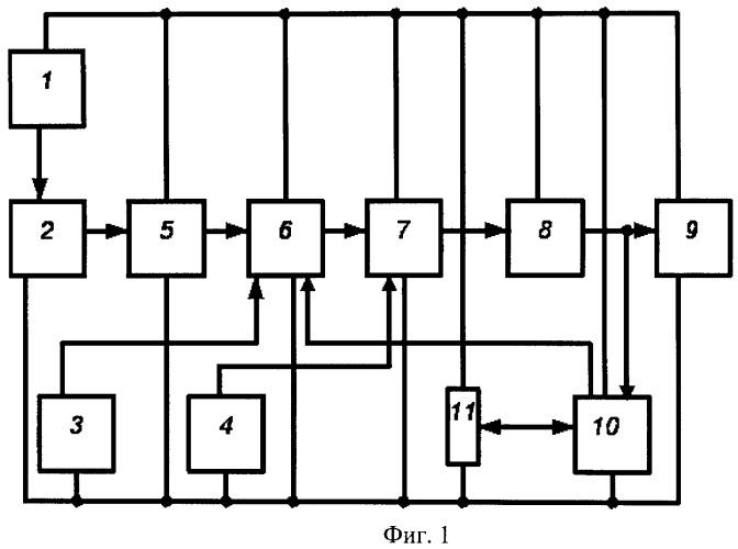 Устройство для преобразования неэлектрической величины в электрический сигнал