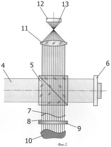Способ измерения формы поверхности трехмерного объекта