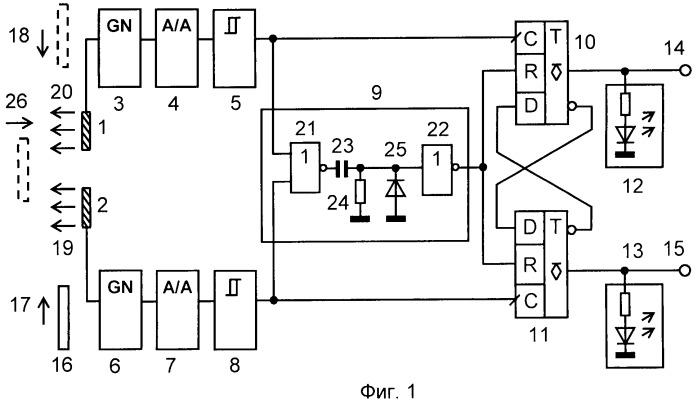 Устройство контроля направления перемещения и положения изделий