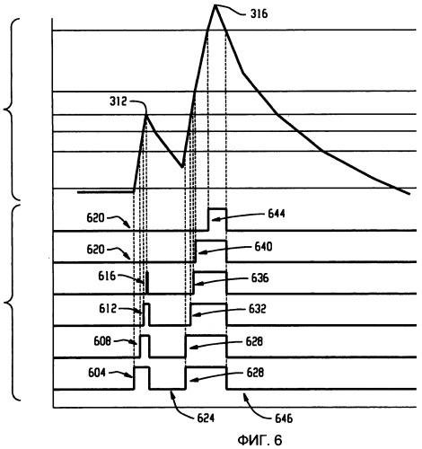 Цифровая обработка импульсов в схемах счета мультиспектральных фотонов