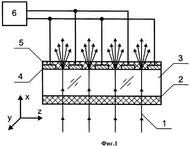 Устройство управления амплитудным пропусканием светового пучка