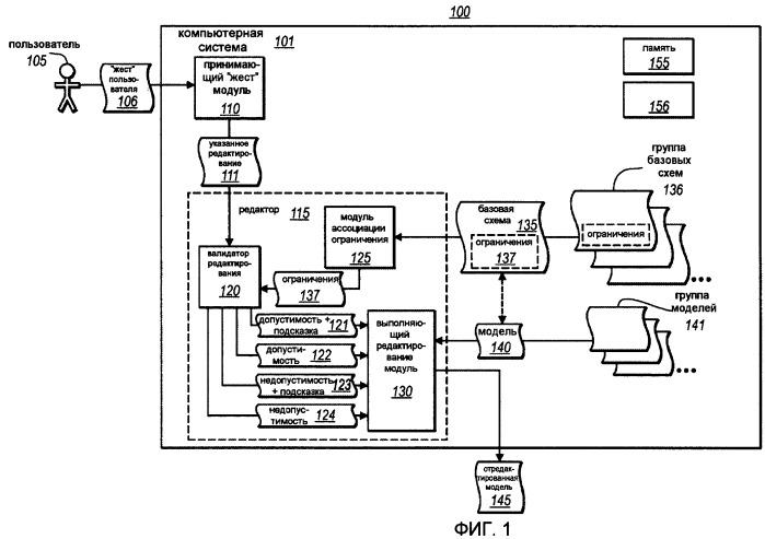 Интеллектуальное редактирование реляционных моделей