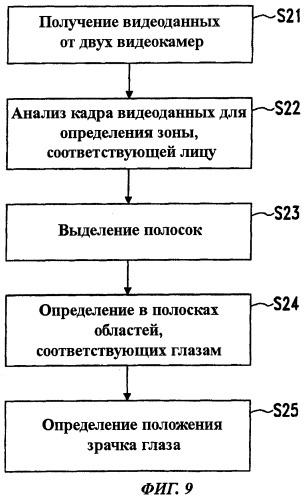 Способ электронного анализа диалога и система для осуществления этого способа