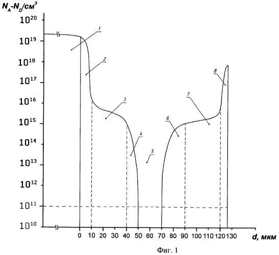 Кристалл ультрабыстрого высоковольтного сильноточного арсенид-галлиевого диода