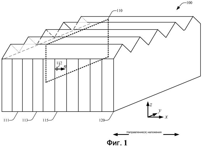 Фотоэлектрические элементы с обработанными поверхностями и их применение