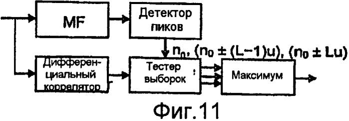 Улучшенная синхронизация линейно-частотно-модулированных последовательностей