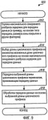 Система беспроводной связи с конфигурируемой длиной циклического префикса