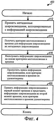 Основанная на местоположении и времени фильтрация информации широковещания