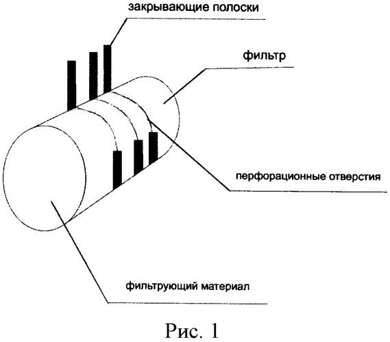 Сигаретный фильтр с изменяемой степенью фильтрации