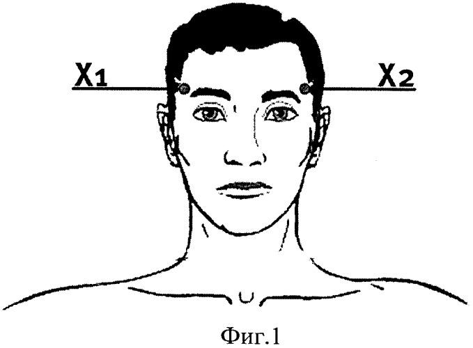 Способ оценки психофизиологического состояния организма человека