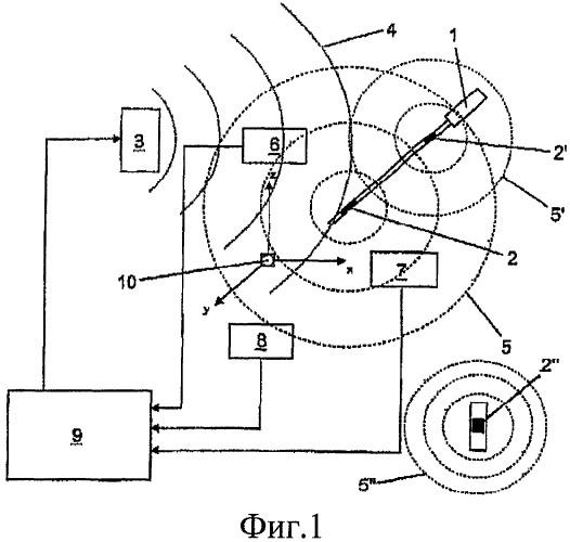 Система для определения положения медицинского инструмента