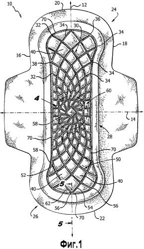 Гигиеническая прокладка с выступами на внешней стороне и изогнутыми рельефными каналами