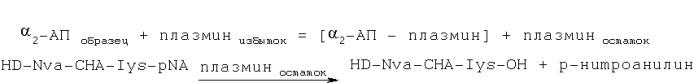 Способ нормализации уровня альфа2-антиплазмина у свиноматок с бронхитом