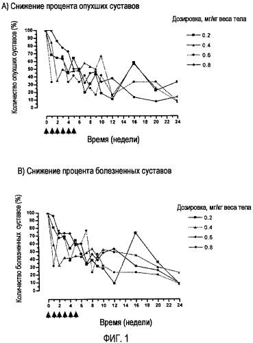 Фармацевтическая композиция, содержащая анти-cd6 моноклональное антитело, пригодная для диагностики и лечения ревматоидного артрита