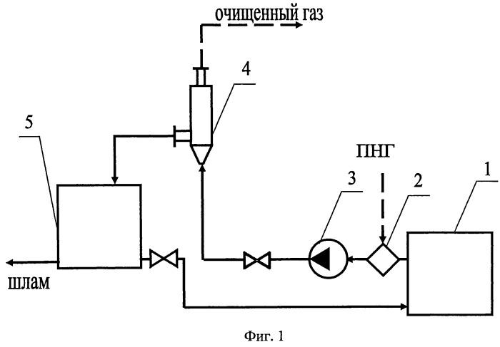 Устройство для проведения гетерогенных химических реакций