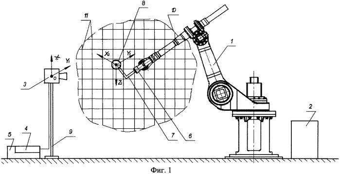 Стенд для контроля точности контурных перемещений промышленного робота