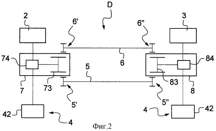 Приводное устройство, предназначенное для приведения в действие первого и второго подъемных несущих винтов винтокрылого летательного аппарата, имеющего последовательные спаренные несущие винты