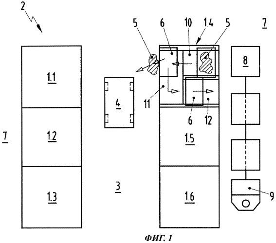 Станция комплектования и способ комплектования