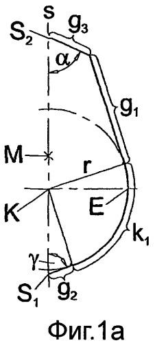 Форма профиля для крановой секции