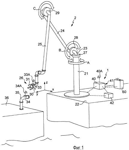 Управляющее устройство для системы загрузки и/или выгрузки текучих сред