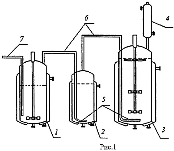 Гидразинный способ получения азидов щелочных и щелочноземельных металлов