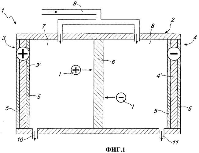 Новый высокостабильный водный раствор, электрод с нанопокрытием для приготовления раствора и способ изготовления этого электрода