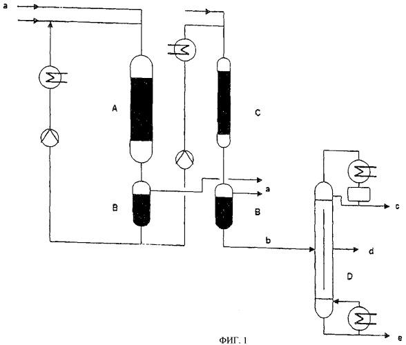 Способ производства изопропанола жидкофазным гидрированием