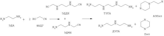 Способ получения триэтилентетрамина (тэта) через этилендиаминдиацетонитрил (эддн)