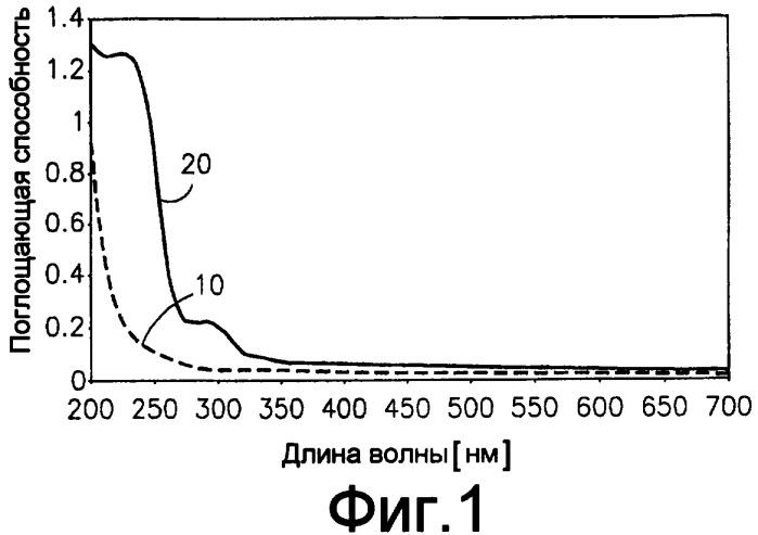 Поперечно сшитые полисахаридные и белковые матрицы и способы их получения