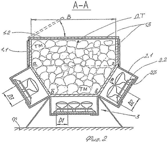 Способ нагрева термопластичных материалов, например битума, в емкости до жидкого состояния
