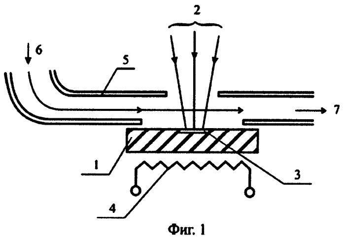 Способ атомно-слоевого выращивания тонких пленок химических соединений на подложках