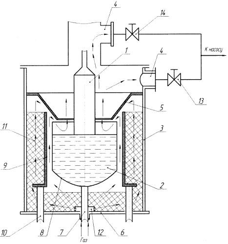 Способ выращивания монокристалла кремния из расплава