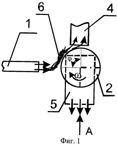 Устройство для сепарации льняной костро-волокнистой смеси