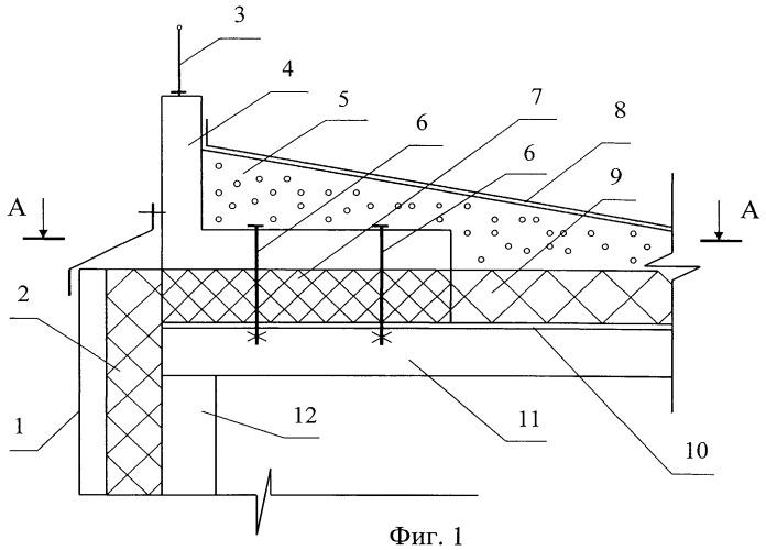 Теплосберегающее примыкание утепленной стены к утепленному покрытию